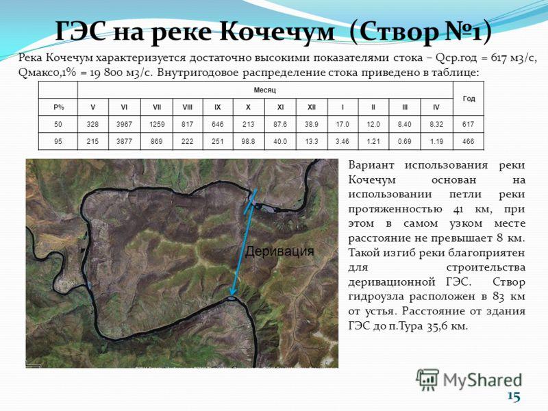 ГЭС на реке Кочечум (Створ 1) Река Кочечум характеризуется достаточно высокими показателями стока – Qср.год = 617 м3/с, Qмакс0,1% = 19 800 м3/с. Внутригодовое распределение стока приведено в таблице: 15 Месяц Год Р%VVIVIIVIIIIXXXIXIIIIIIIIIV 50328396