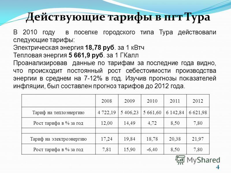 Действующие тарифы в пгт Тура 4 В 2010 году в поселке городского типа Тура действовали следующие тарифы: Электрическая энергия 18,78 руб. за 1 кВтч Тепловая энергия 5 661,9 руб. за 1 ГКалл Проанализировав данные по тарифам за последние года видно, чт