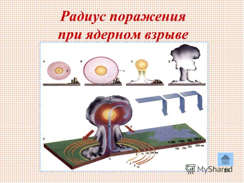 34 Радиус поражения при ядерном взрыве