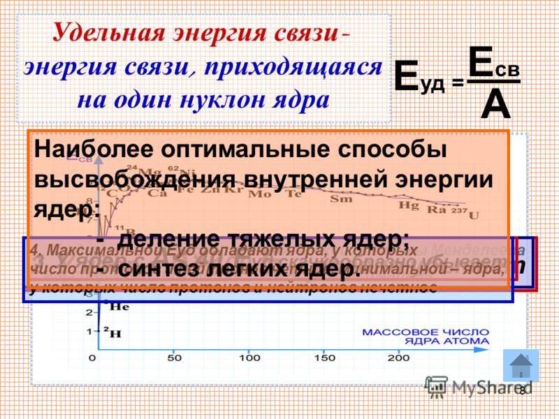 8 Е уд = Е св А 1.У ядер средней части периодической системы Менделеева с массовым числом 40 А 100 Е уд максимальна 2. У ядер с А > 100 Е уд плавно убывает 3. У ядер с А< 40 Е уд скачкообразно убывает 4. Максимальной Еуд обладают ядра, у которых числ