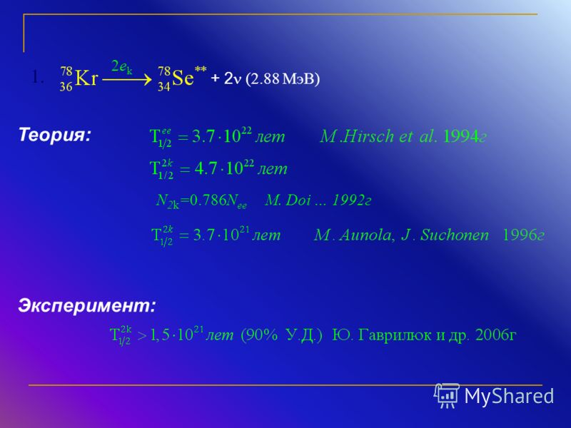 2ek2ek 1. + 2 (2.88 МэВ) Теория: Эксперимент: N 2k =0.786N ee M. Doi … 1992г