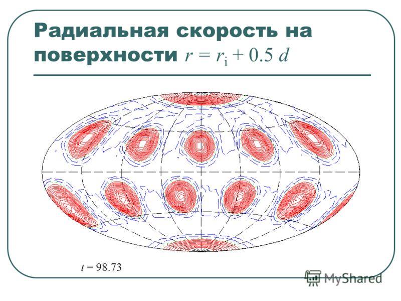 Радиальная скорость на поверхности r = r i + 0.5 d t = 98.73