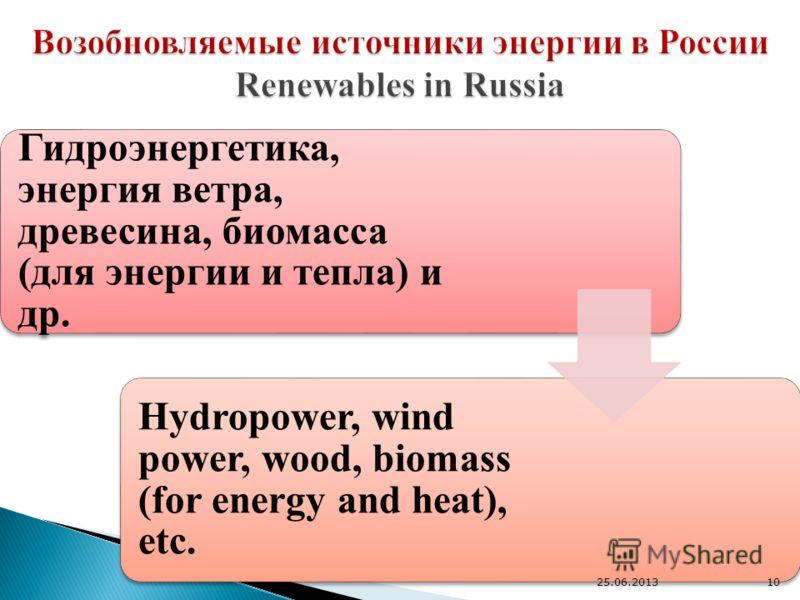 Гидроэнергетика, энергия ветра, древесина, биомасса (для энергии и тепла) и др. Hydropower, wind power, wood, biomass (for energy and heat), etc. 25.06.201310