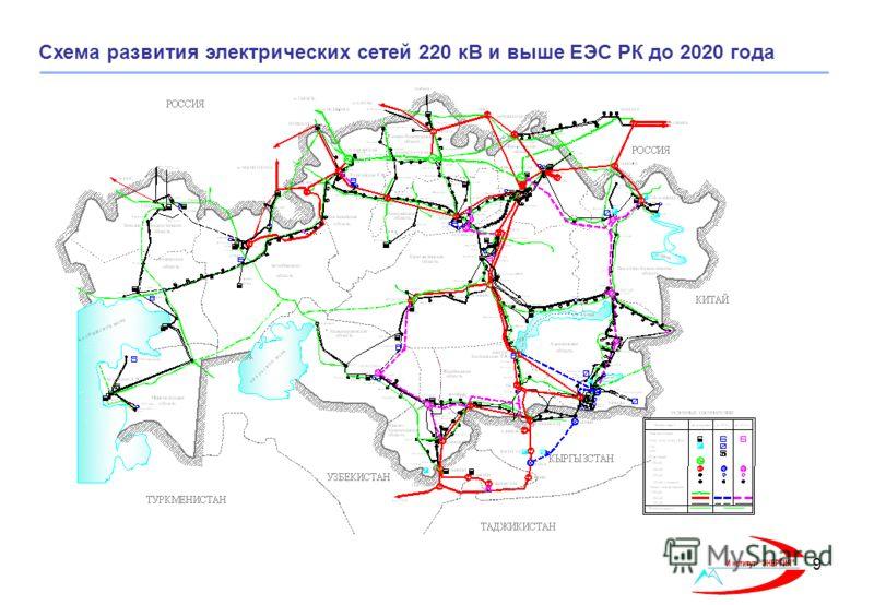 9 Схема развития электрических
