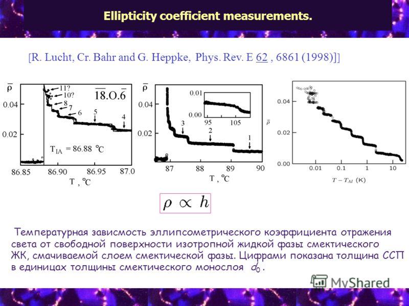 Ellipticity coefficient measurements. [ R. Lucht, Cr. Bahr and G. Heppke, Phys. Rev. E 62, 6861 (1998)] ] Температурная зависмость эллипсометрического коэффициента отражения света от свободной поверхности изотропной жидкой фазы смектического ЖК, смач