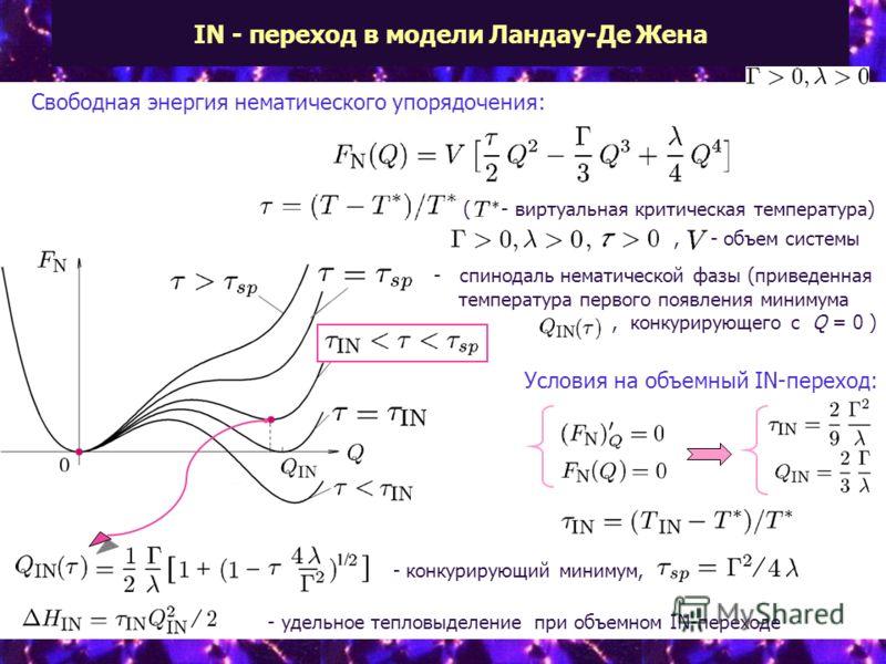 IN - переход в модели Ландау-Де Жена Свободная энергия нематического упорядочения: ( - виртуальная критическая температура) Условия на объемный IN-переход:, - объем системы - удельное тепловыделение при объемном IN-переходе - конкурирующий минимум, -