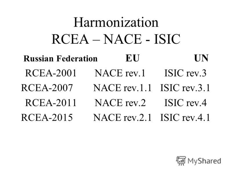 Harmonization RCEA – NACE - ISIC Russian Federation EU UN RCEA-2001 NACE rev.1 ISIC rev.3 RCEA-2007 NACE rev.1.1ISIC rev.3.1 RCEA-2011NACE rev.2ISIC rev.4 RCEA-2015 NACE rev.2.1ISIC rev.4.1