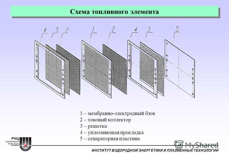 Схема топливного элемента
