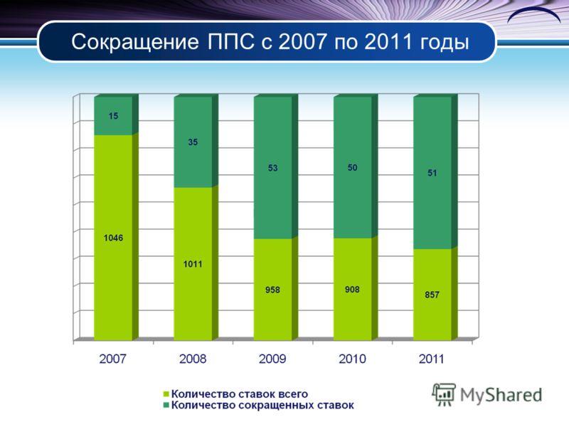 Сокращение ППС с 2007 по 2011 годы