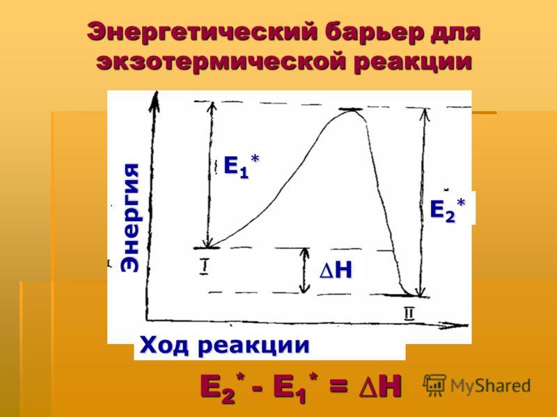 Энергетический барьер для экзотермической реакции Е 2 * - Е 1 * = Н Энергия Ход реакции Е1*Е1*Е1*Е1* Е2*Е2*Е2*Е2* Н