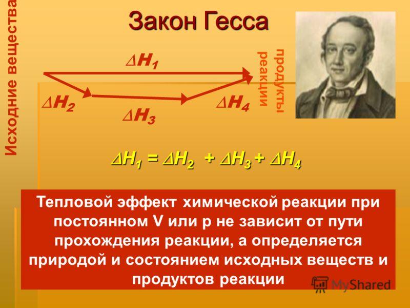 Тепловой эффект химической реакции при постоянном V или р не зависит от пути прохождения реакции, а определяется природой и состоянием исходных веществ и продуктов реакции Закон Гесса Н 1 Н 2 Н 3 Н 4 Исходние вещества продукты реакции Н 1 = Н 2 + Н 3