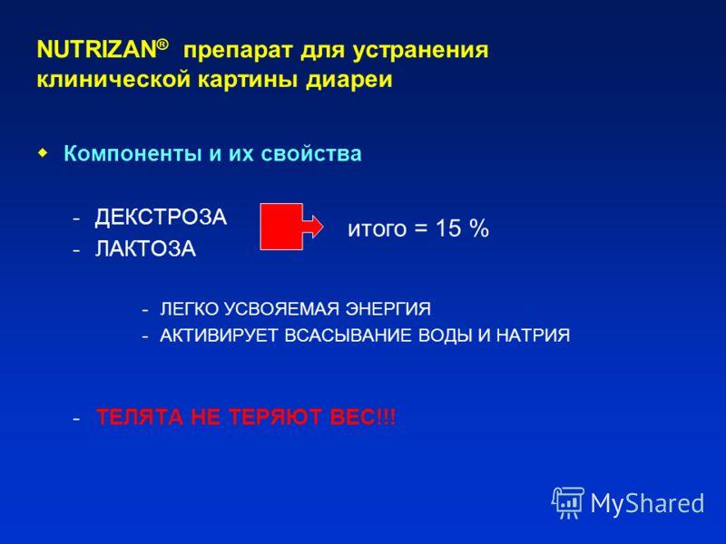 NUTRIZAN ® препарат для устранения клинической картины диареи Компоненты и их свойства -ДЕКСТРОЗА -ЛАКТОЗА ЛЕГКО УСВОЯЕМАЯ ЭНЕРГИЯ АКТИВИРУЕТ ВСАСЫВАНИЕ ВОДЫ И НАТРИЯ -ТЕЛЯТА НЕ ТЕРЯЮТ ВЕС!!! итого = 15 %
