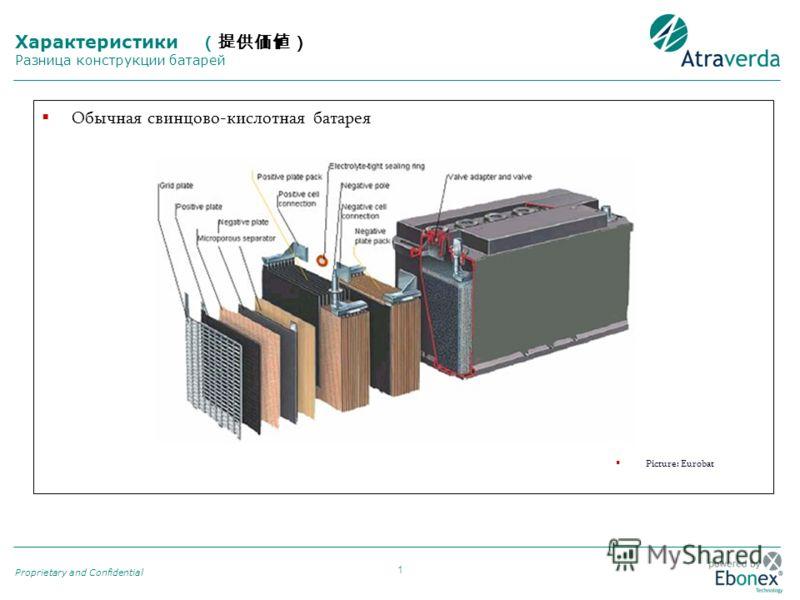 1 Proprietary and Confidential Обычная свинцово-кислотная батарея Picture: Eurobat Характеристики Разница конструкции батарей