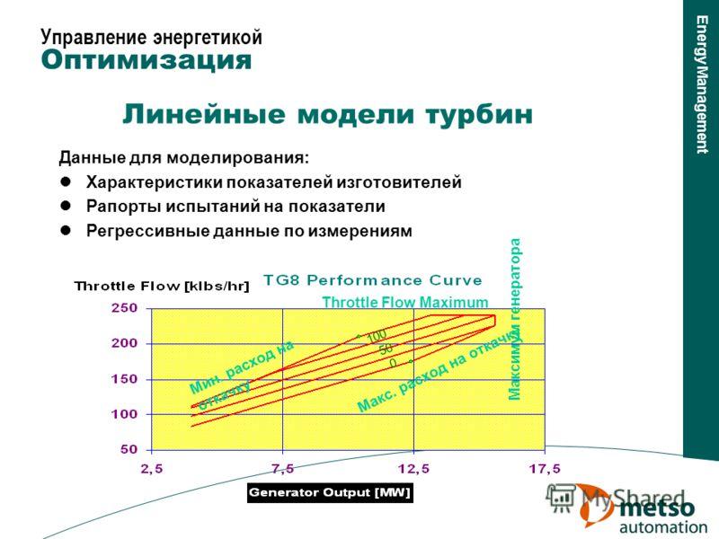 Energy Management Линейные модели турбин Данные для моделирования: lХарактеристики показателей изготовителей lРапорты испытаний на показатели lРегрессивные данные по измерениям Максимум генератора Throttle Flow Maximum Макс. расход на откачку Мин. ра