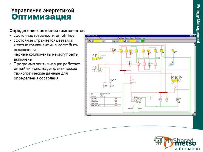 Energy Management Определение состояния компонентов состояние готовности: on-off-free состояние отражается цветами: желтые компоненты не могут быть выключены ; черные компоненты не могут быть включены Программа опитимизации работает онлайн и использу