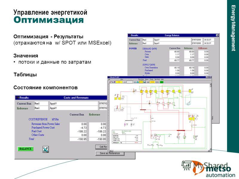 Energy Management Оптимизация - Результаты (отражаются на w/ SPOT или MSExcel) Значения потоки и данные по затратам Таблицы Состояние компонентов Управление энергетикой Оптимизация