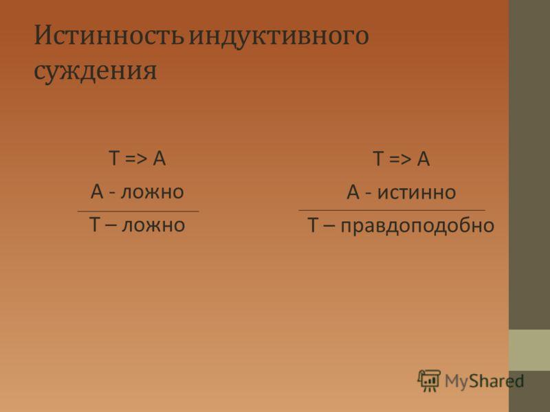 Истинность индуктивного суждения Т => А А - ложно Т – ложно Т => А А - истинно Т – правдоподобно