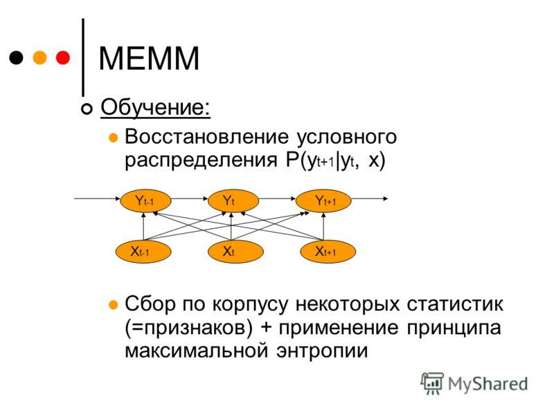 MEMM Обучение: Восстановление условного распределения P(y t+1 |y t, x) Сбор по корпусу некоторых статистик (=признаков) + применение принципа максимальной энтропии Y t-1 YtYt Y t+1 X t-1 XtXt X t+1
