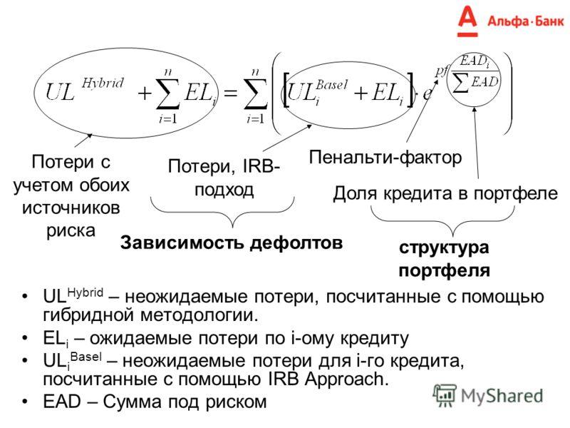 UL Hybrid – неожидаемые потери, посчитанные с помощью гибридной методологии. EL i – ожидаемые потери по i-ому кредиту UL i Basel – неожидаемые потери для i-го кредита, посчитанные с помощью IRB Approach. EAD – Сумма под риском Пенальти-фактор Доля кр