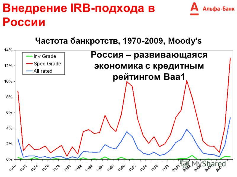 Внедрение IRB-подхода в России Россия – развивающаяся экономика с кредитным рейтингом Baa1