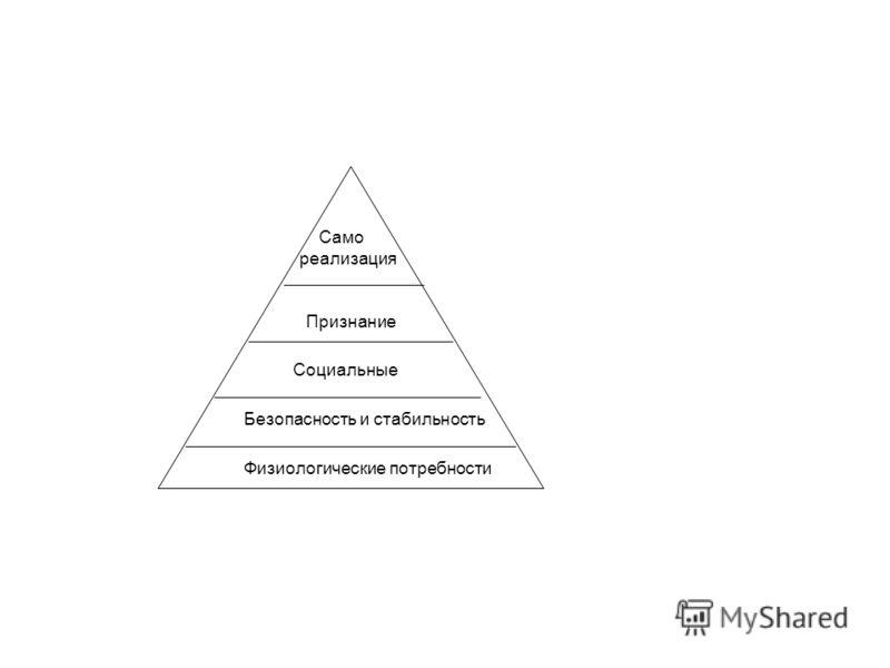 Само реализация Признание Социальные Безопасность и стабильность Физиологические потребности