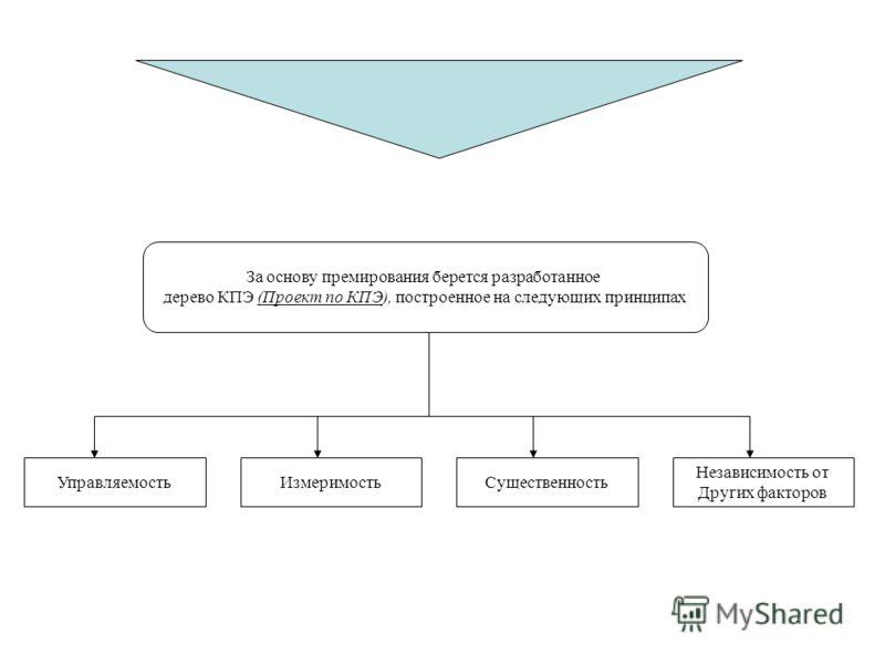 За основу премирования берется разработанное дерево КПЭ (Проект по КПЭ), построенное на следующих принципах УправляемостьИзмеримостьСущественность Независимость от Других факторов