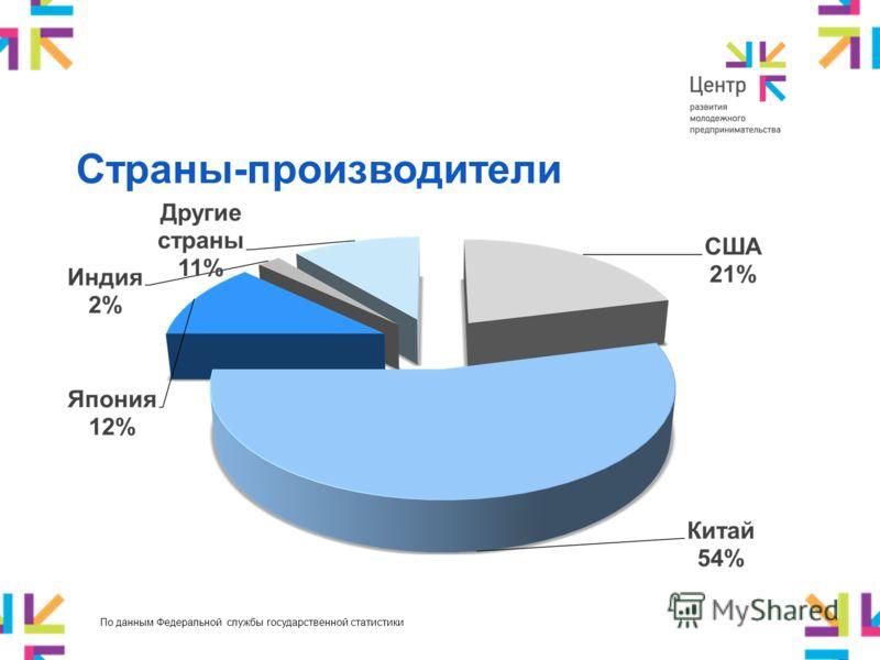 Страны-производители По данным Федеральной службы государственной статистики