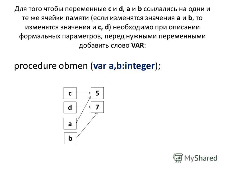 Для того чтобы переменные c и d, a и b ссылались на одни и те же ячейки памяти (если изменятся значения a и b, то изменятся значения и c, d) необходимо при описании формальных параметров, перед нужными переменными добавить слово VAR: procedure obmen