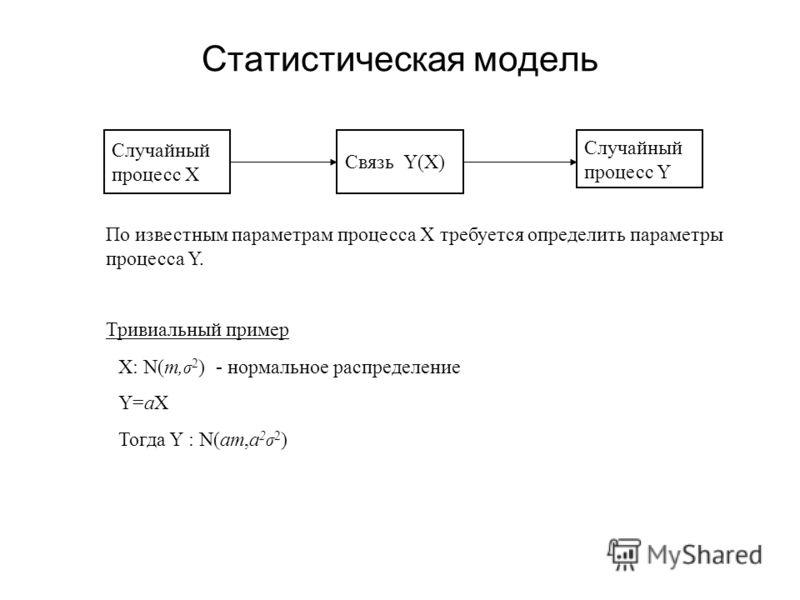 Статистическая модель Случайный процесс X Связь Y(X) Случайный процесс Y По известным параметрам процесса X требуется определить параметры процесса Y. Тривиальный пример X: N(m, σ 2 ) - нормальное распределение Y=aX Тогда Y : N(am,a 2 σ 2 )