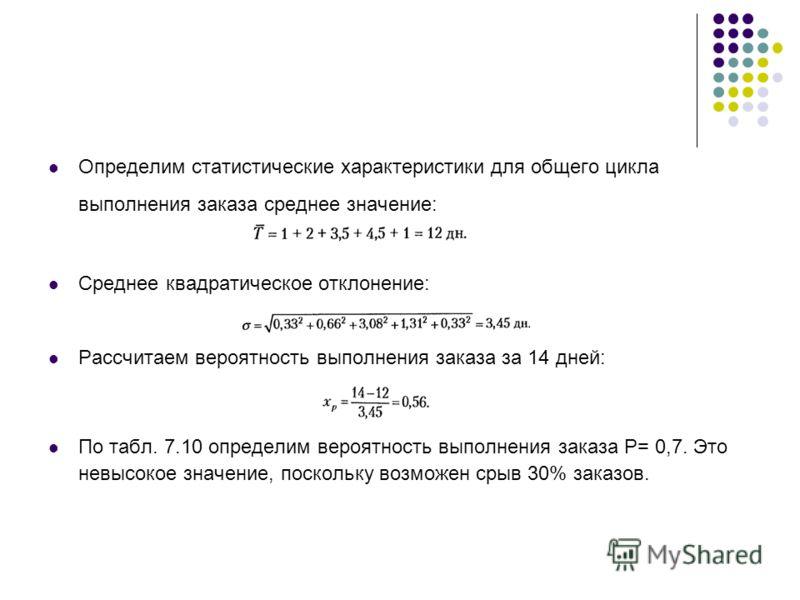 Определим статистические характеристики для общего цикла выполнения заказа среднее значение: Среднее квадратическое отклонение: Рассчитаем вероятность выполнения заказа за 14 дней: По табл. 7.10 определим вероятность выполнения заказа Р= 0,7. Это нев