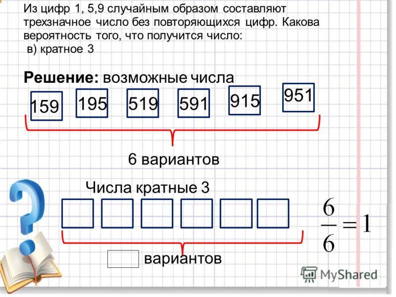 Из цифр 1, 5,9 случайным образом составляют трехзначное число без повторяющихся цифр. Какова вероятность того, что получится число: в) кратное 3 Решение: возможные числа Числа кратные 3 6 вариантов 159 195519591 915 951 вариантов