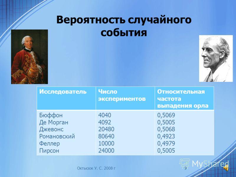 Октысюк У. С. 2008 г8