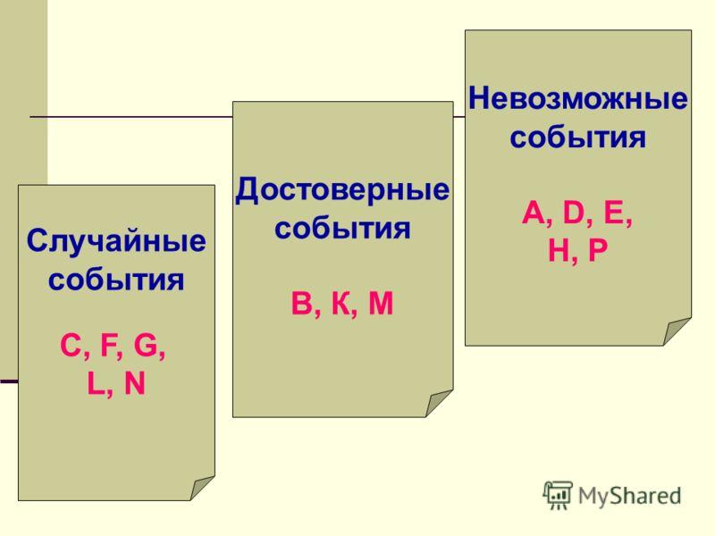 Случайные события C, F, G, L, N Достоверные события В, К, М Невозможные события А, D, Е, Н, Р