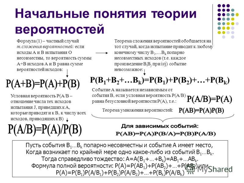 Начальные понятия теории вероятностей Формула (1) – частный случай т.сложения вероятностей: если исходы А и В испытания О несовместны, то вероятность суммы А+В исходов А и В равна сумме вероятностей исходов: Теорема сложения вероятностей обобщается н
