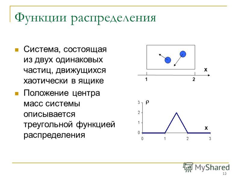 13 Функции распределения Система, состоящая из двух одинаковых частиц, движущихся хаотически в ящике Положение центра масс системы описывается треугольной функцией распределения 12 х х