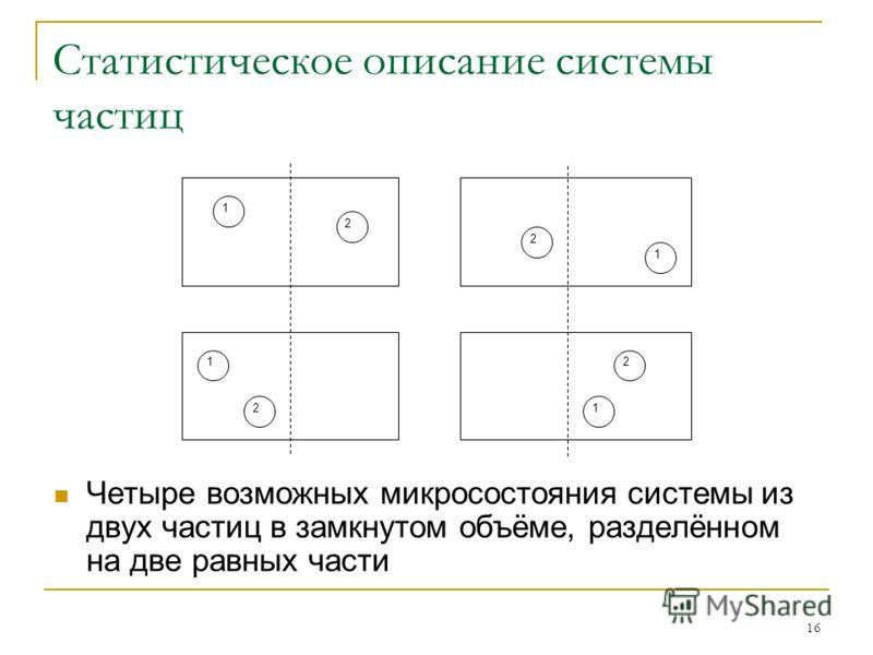 16 Статистическое описание системы частиц Четыре возможных микросостояния системы из двух частиц в замкнутом объёме, разделённом на две равных части 2 1 1 1 1 2 2 2