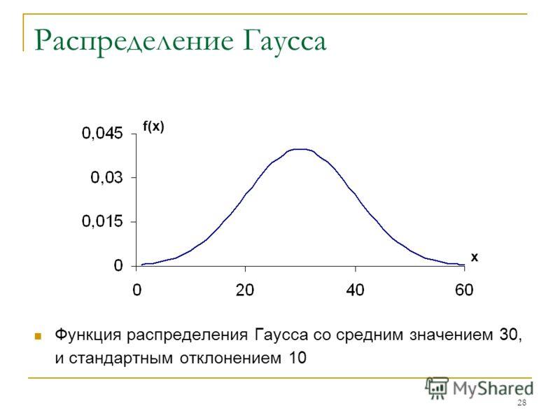 28 Распределение Гаусса Функция распределения Гаусса со средним значением 30, и стандартным отклонением 10 f(x) x