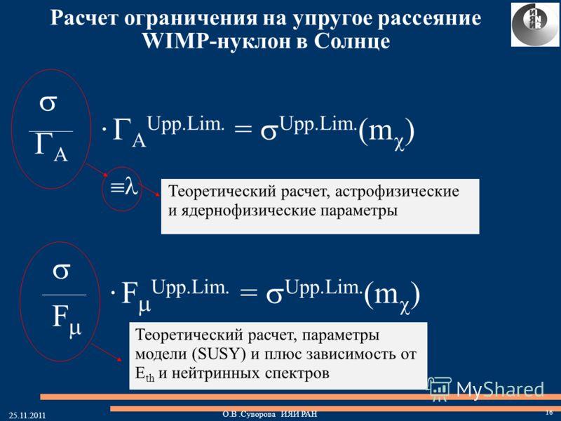 A · A Upp.Lim. = Upp.Lim. (m ) F · F Upp.Lim. = Upp.Lim. (m ) Теоретический расчет, параметры модели (SUSY) и плюс зависимость от E th и нейтринных спектров Теоретический расчет, астрофизические и ядернофизические параметры 25.11.2011 Расчет ограниче