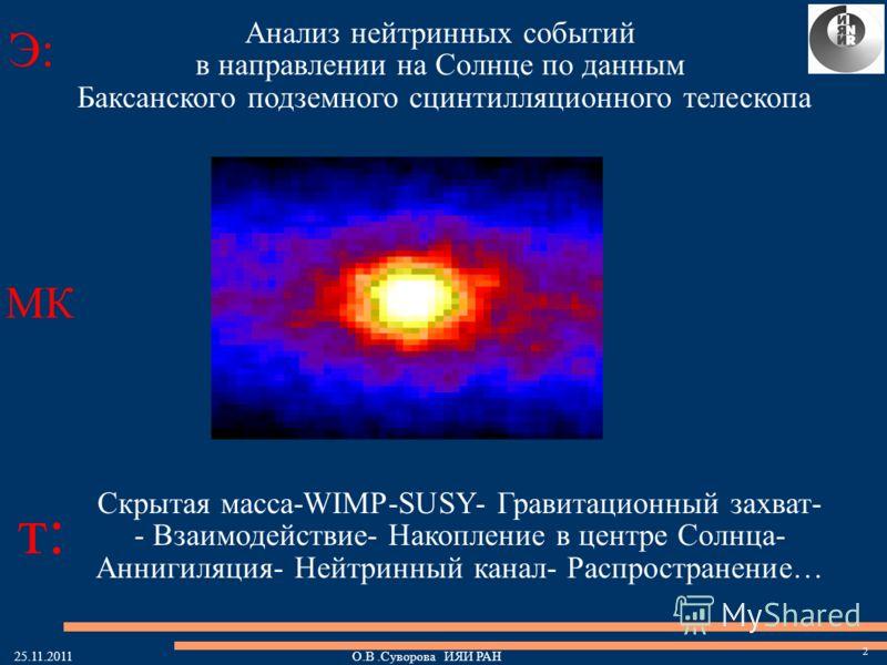 О.В.Суворова ИЯИ РАН Скрытая масса-WIMP-SUSY- Гравитационный захват- - Взаимодействие- Накопление в центре Солнца- Аннигиляция- Нейтринный канал- Распространение… Анализ нейтринных событий в направлении на Солнце по данным Баксанского подземного сцин