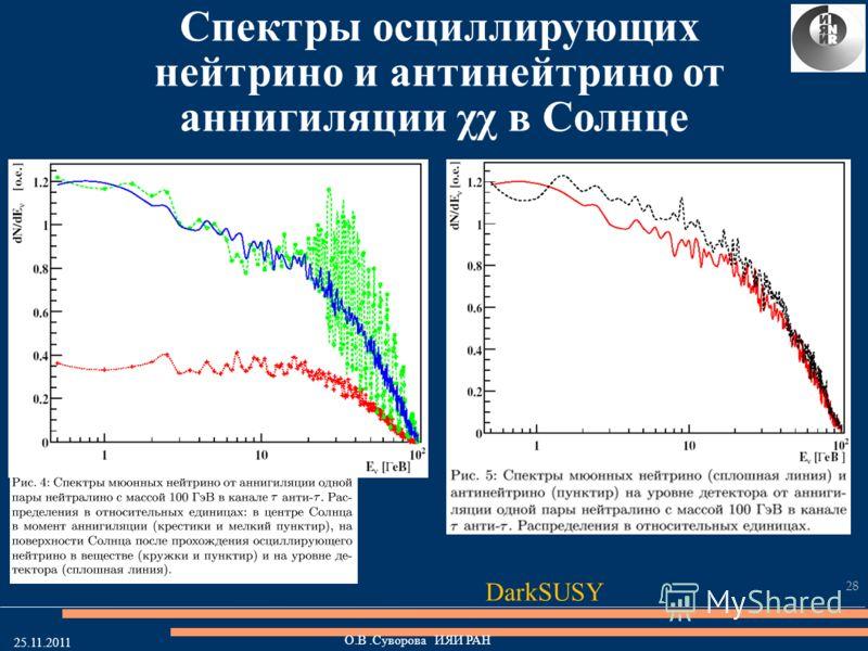 28 Спектры осциллирующих нейтрино и антинейтрино от аннигиляции χχ в Солнце DarkSUSY 25.11.2011 О.В.Суворова ИЯИ РАН