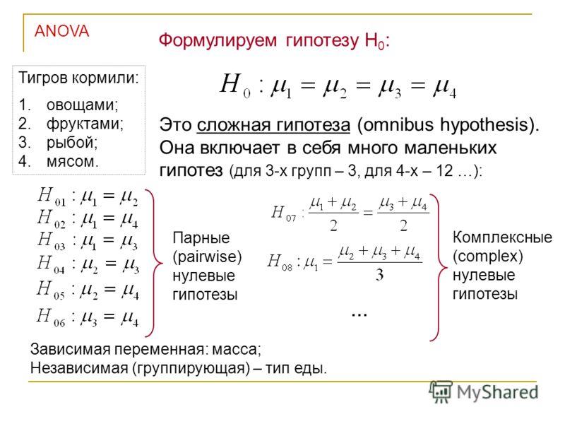 ANOVA Формулируем гипотезу Н 0 : Тигров кормили: 1.овощами; 2.фруктами; 3.рыбой; 4.мясом. Зависимая переменная: масса; Независимая (группирующая) – тип еды. Это сложная гипотеза (omnibus hypothesis). Она включает в себя много маленьких гипотез (для 3