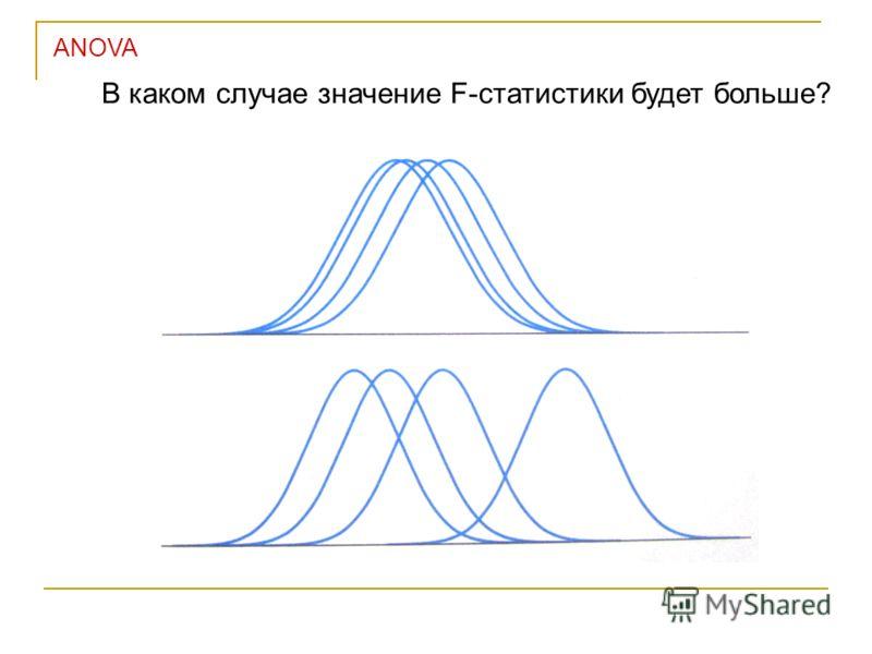 ANOVA В каком случае значение F-статистики будет больше?