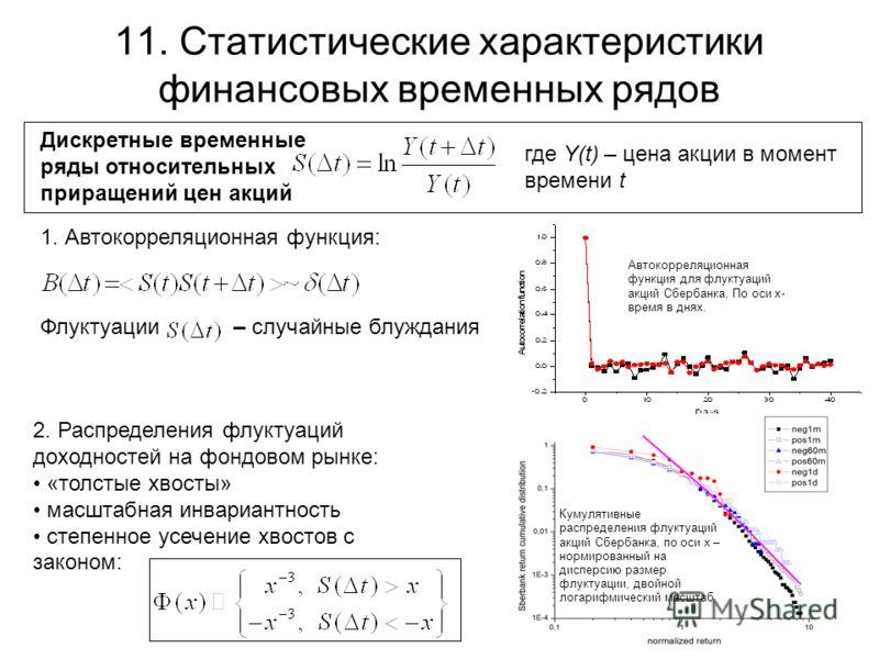 11. Статистические характеристики финансовых временных рядов Дискретные временные ряды относительных приращений цен акций где Y(t) – цена акции в момент времени t 1. Автокорреляционная функция: Флуктуации – случайные блуждания 2. Распределения флукту