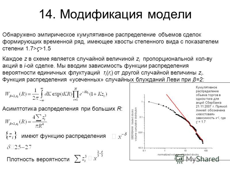 14. Модификация модели Обнаружено эмпирическое кумулятивное распределение объемов сделок формирующих временной ряд, имеющее хвосты степенного вида с показателем степени 1.7>ς>1.5 Каждое z в схеме является случайной величиной z i пропорциональной кол-