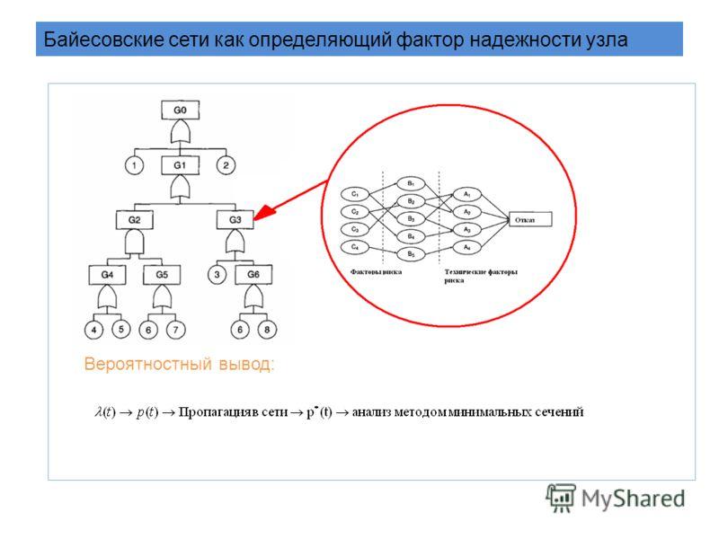 Байесовские сети как определяющий фактор надежности узла Вероятностный вывод: