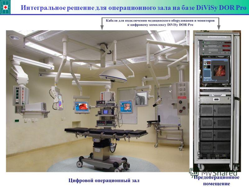 Интегральное решение для операционного зала на базе DiViSy DOR Pro