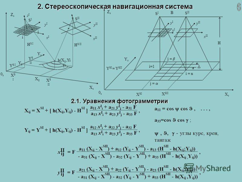 2. Стереоскопическая навигационная система xIxI yIyI zIzI y II x II XзXз YзYз ZзZз SISI S II XSIXSI X S II Y S I Y S II H S II H S I X ij Y ij h(X ij,Yi j) i j 0з0з 2.1. Уравнения фотограмметрии H XзXз YзYз 0з0з ZзZз SISI S II B X SI X SII Y SI = Y S
