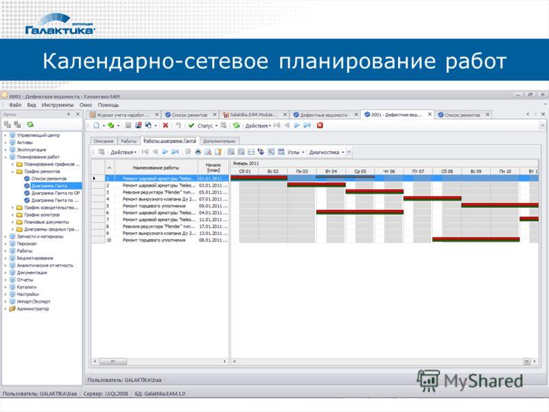 Календарно-сетевое планирование работ
