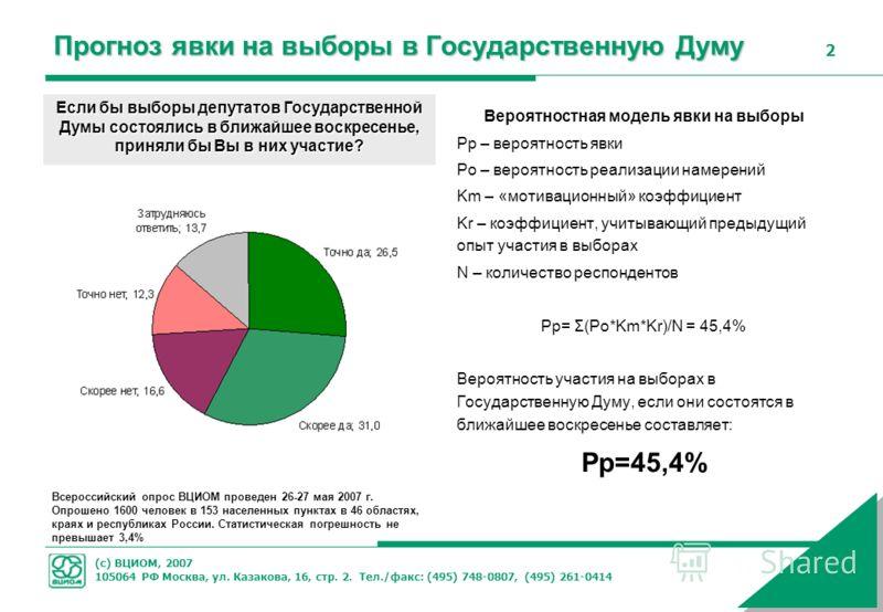 (с) ВЦИОМ, 2007 105064 РФ Москва, ул. Казакова, 16, стр. 2. Тел./факс: (495) 748-0807, (495) 261-0414 2 Прогноз явки на выборы в Государственную Думу Вероятностная модель явки на выборы Pp – вероятность явки Po – вероятность реализации намерений Km –
