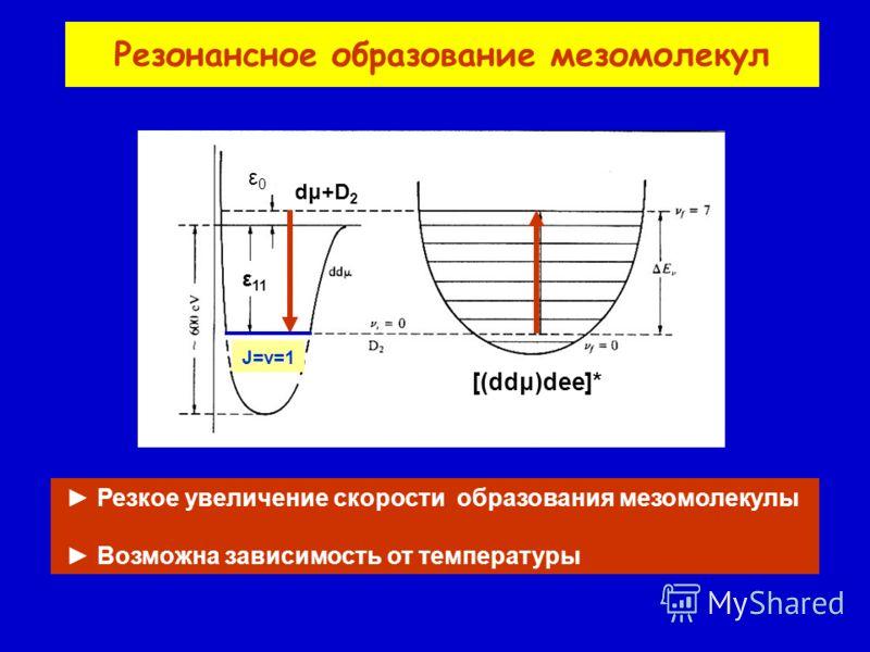 Резонансное образование мезомолекул Резкое увеличение скорости образования мезомолекулы Возможна зависимость от температуры J=ν=1 ε 11 ε0ε0 [(ddμ)dee]* dμ+D 2